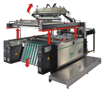 SPS VTS SL71 Cylinder Press Screen Setup Space